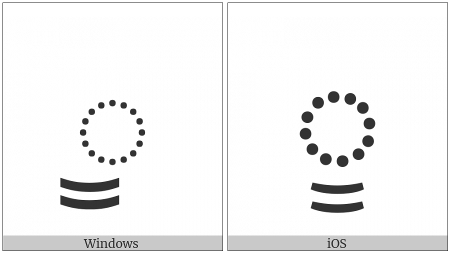 Devanagari Vowel Sign Uue on various operating systems