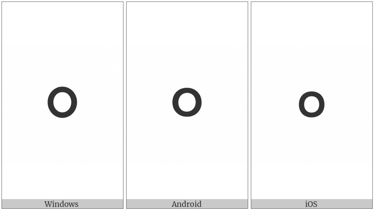Devanagari Digit Zero on various operating systems
