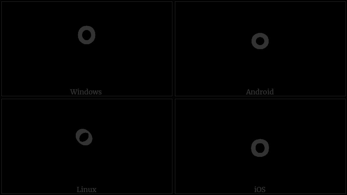 Devanagari Abbreviation Sign on various operating systems