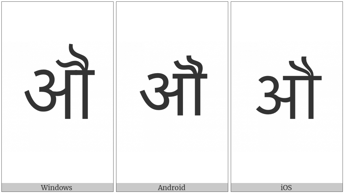 Devanagari Letter Aw on various operating systems