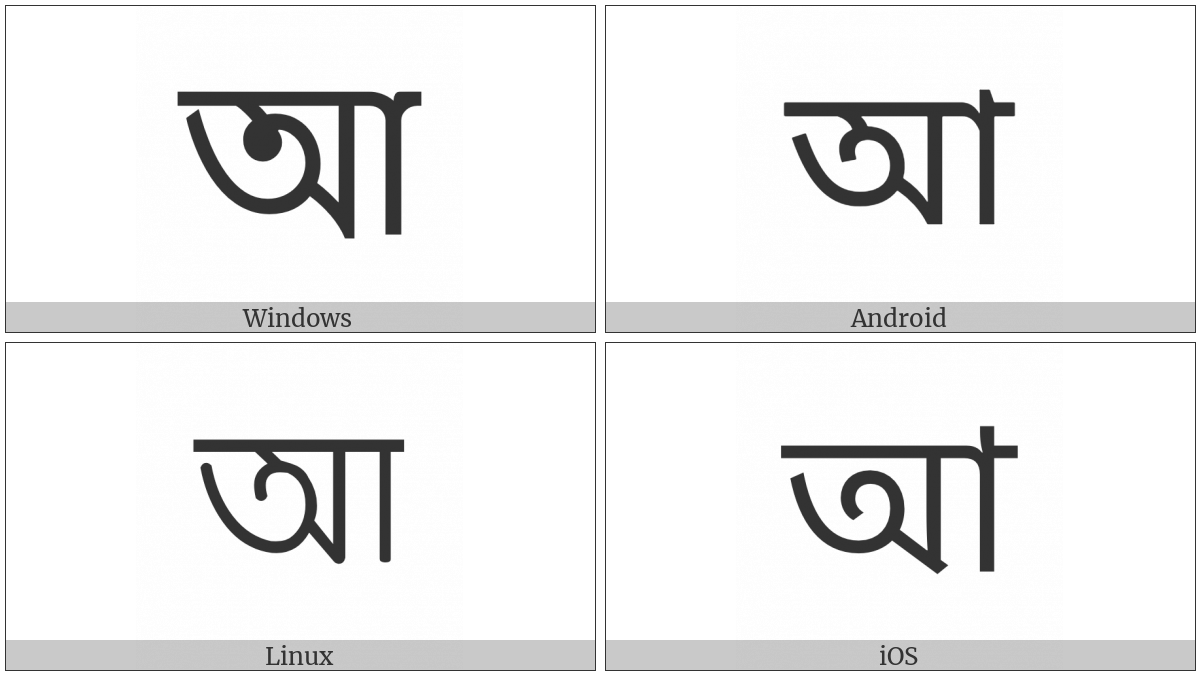 Bengali Letter Aa on various operating systems