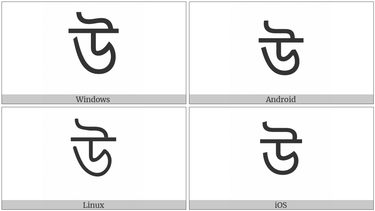 Bengali Letter U on various operating systems