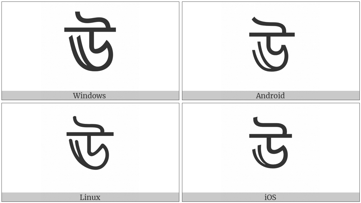 Bengali Letter Uu on various operating systems