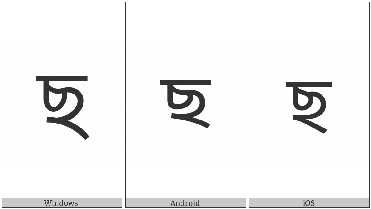 Bengali Letter Cha on various operating systems