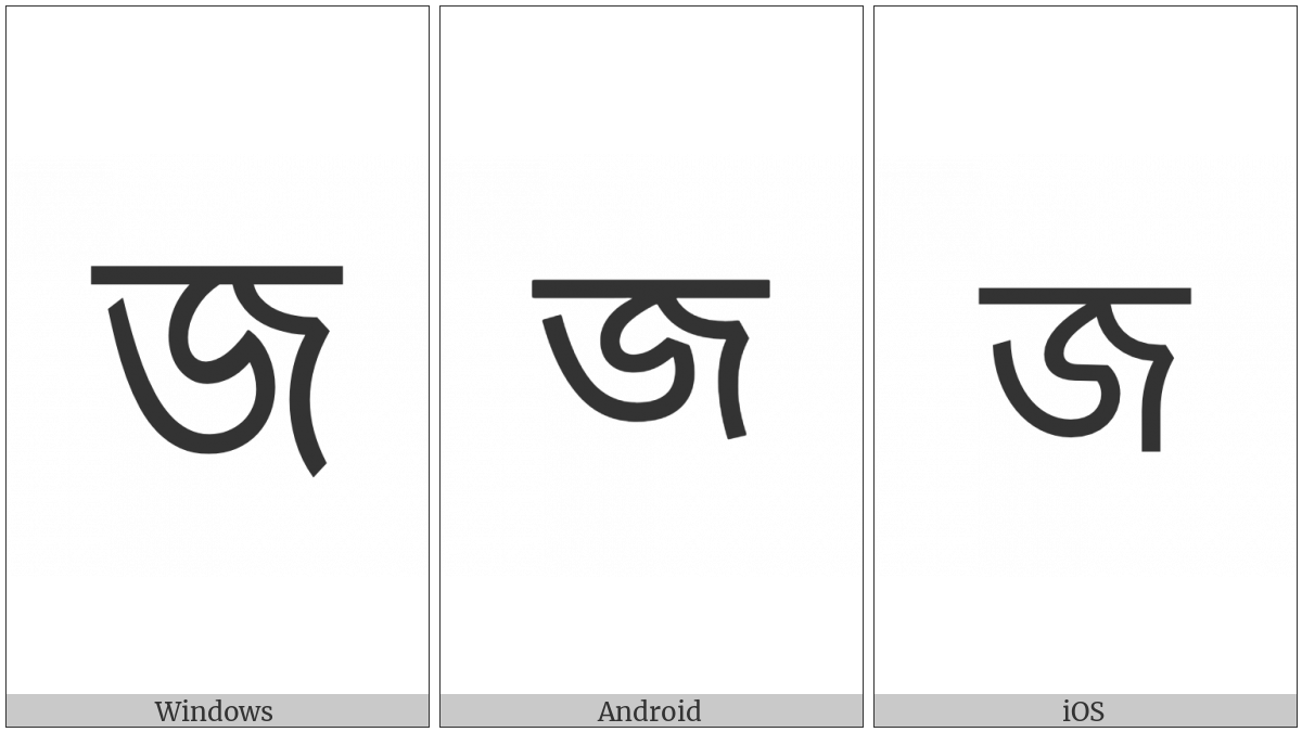 Bengali Letter Ja on various operating systems