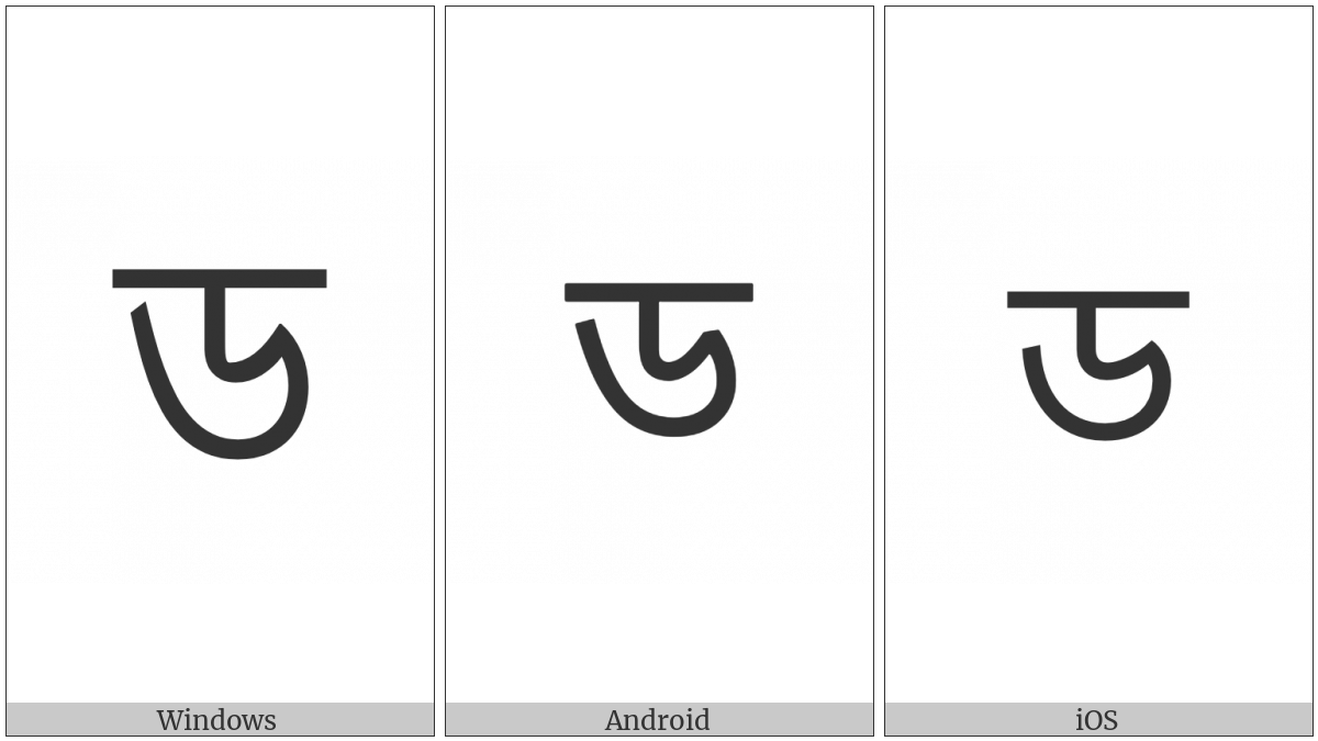 Bengali Letter Dda on various operating systems