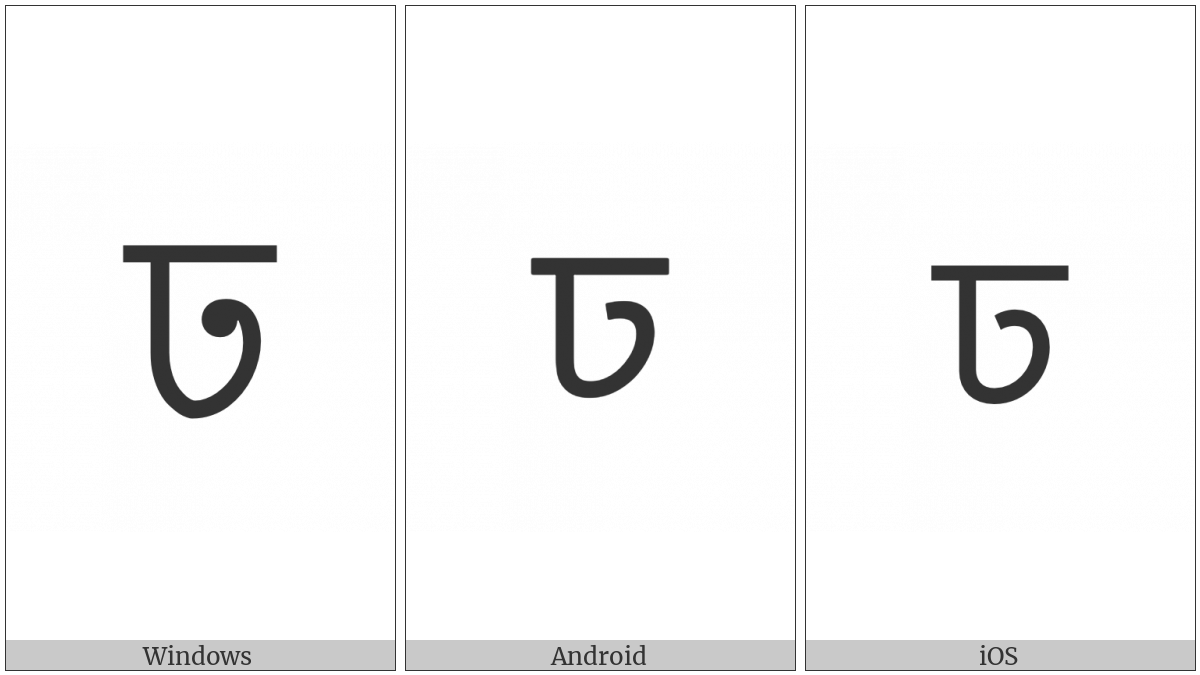 Bengali Letter Ddha on various operating systems