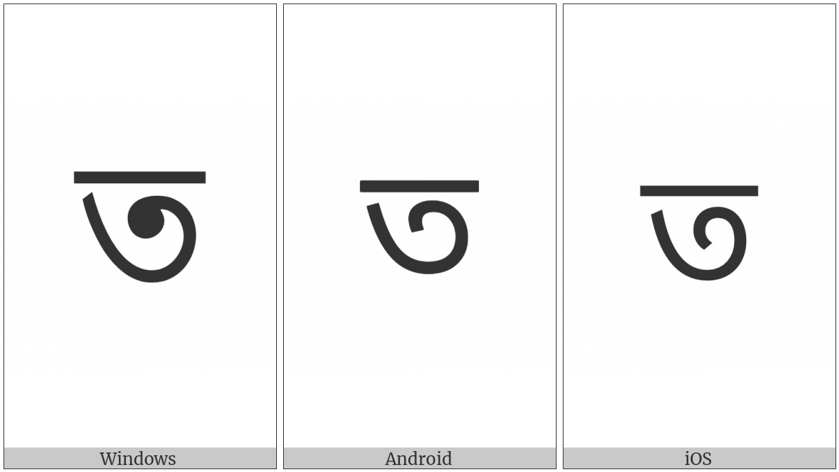 Bengali Letter Ta on various operating systems