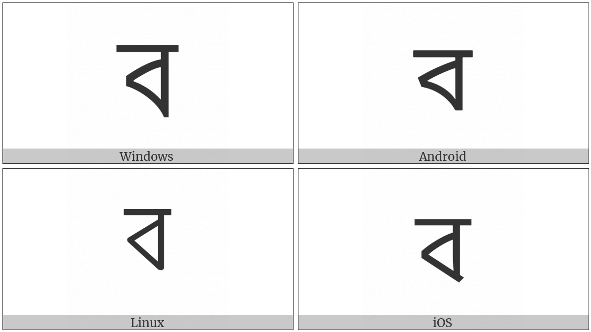 Bengali Letter Ba on various operating systems