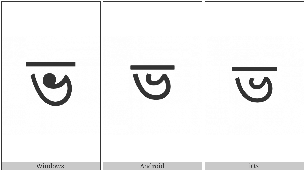 Bengali Letter Bha on various operating systems
