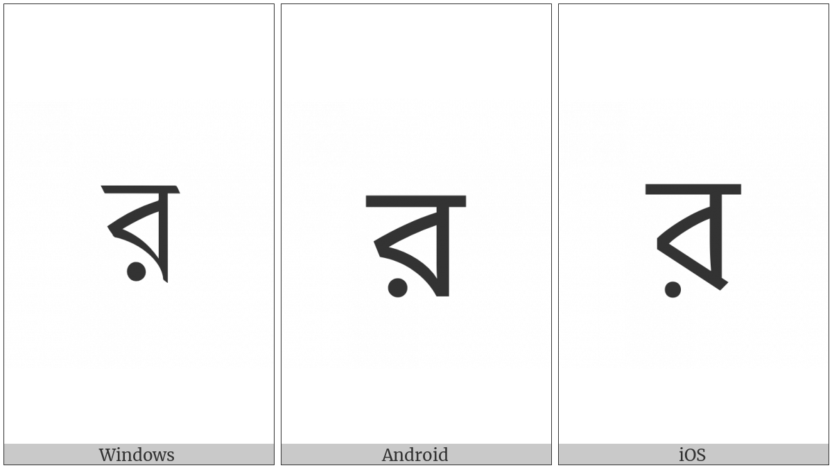 Bengali Letter Ra on various operating systems