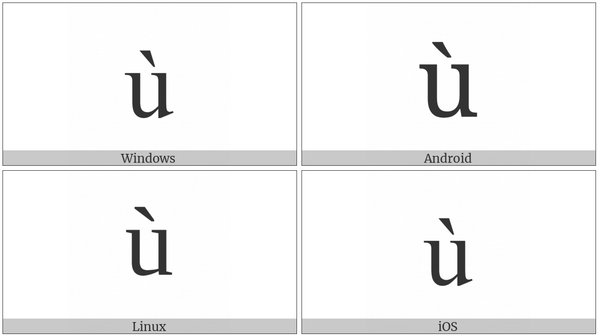 Latin Small Letter U With Grave on various operating systems