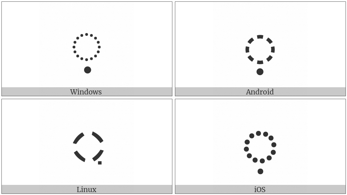 Bengali Sign Nukta on various operating systems