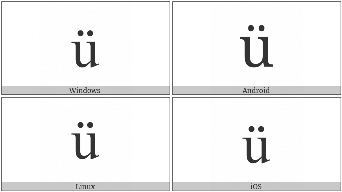 Latin Small Letter U With Diaeresis on various operating systems