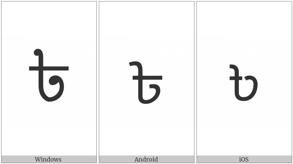 Bengali Rupee Sign on various operating systems