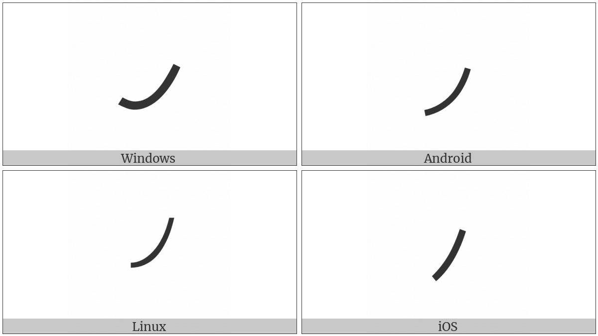 Bengali Currency Numerator One on various operating systems