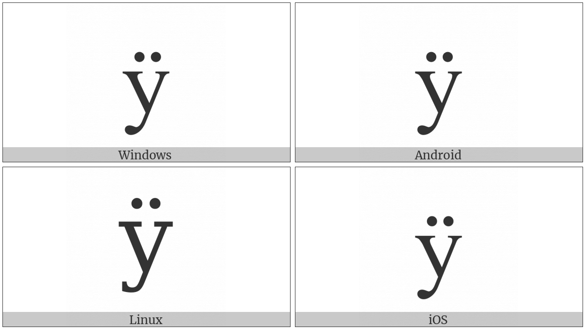 Latin Small Letter Y With Diaeresis on various operating systems