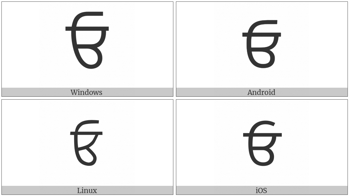 Gurmukhi Letter Oo on various operating systems