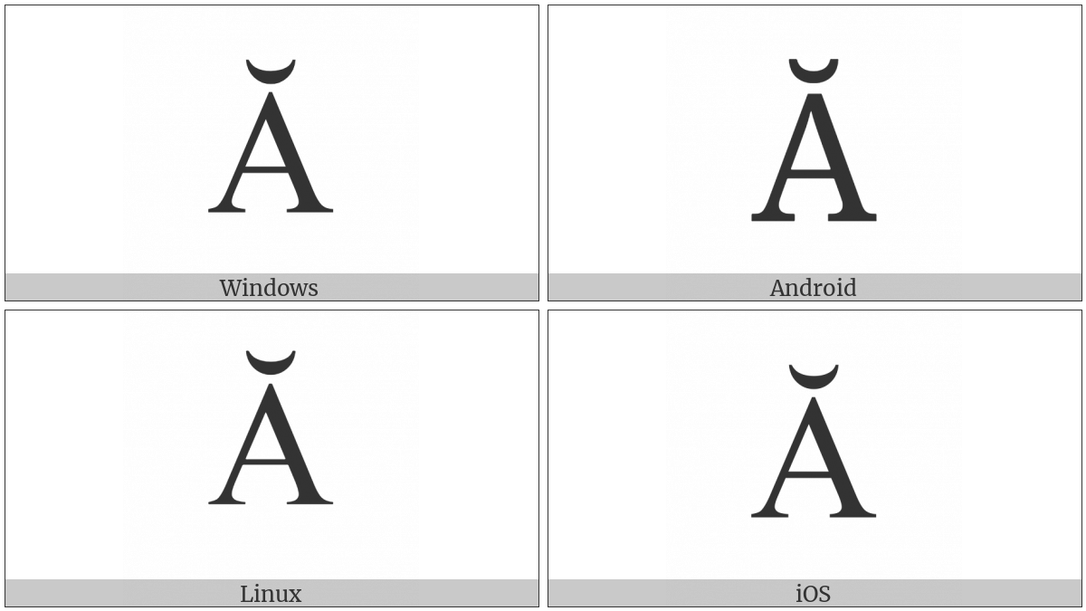 Latin Capital Letter A With Breve on various operating systems