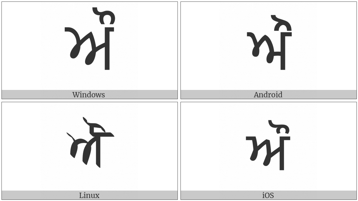 Gurmukhi Letter Au on various operating systems