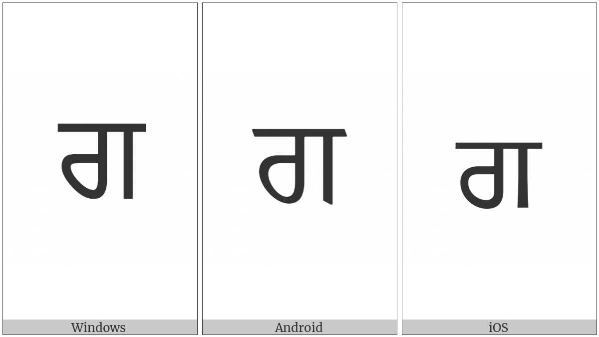 Gurmukhi Letter Ga on various operating systems