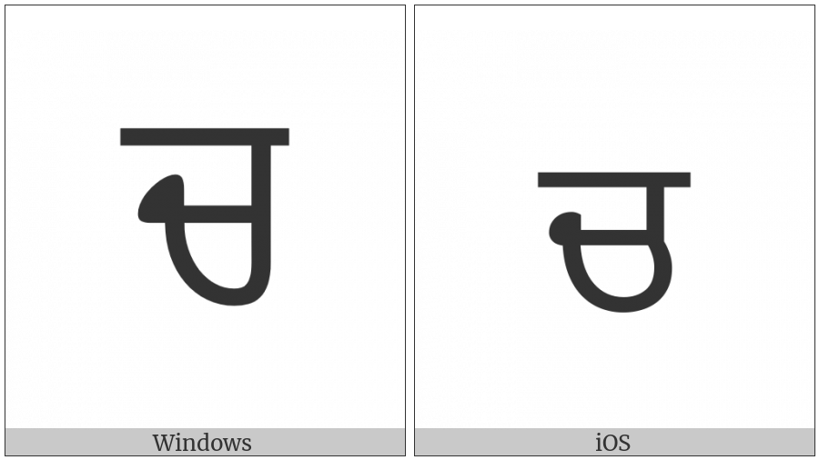 Gurmukhi Letter Ca on various operating systems