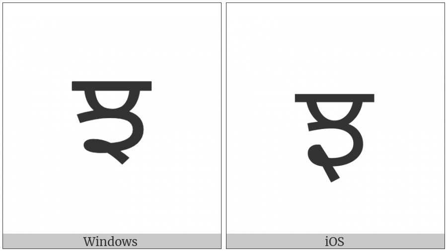 Gurmukhi Letter Jha on various operating systems