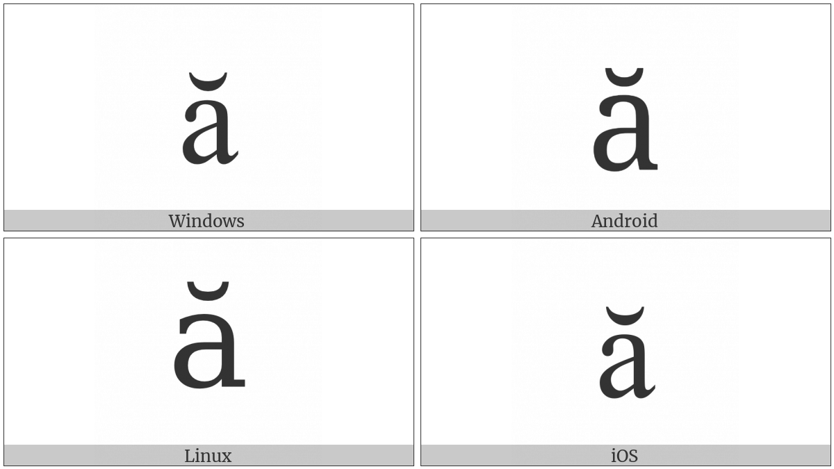 Latin Small Letter A With Breve on various operating systems