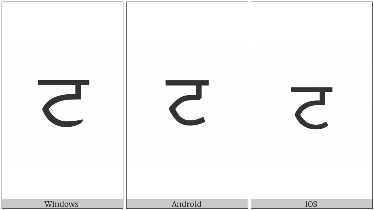 Gurmukhi Letter Tta on various operating systems