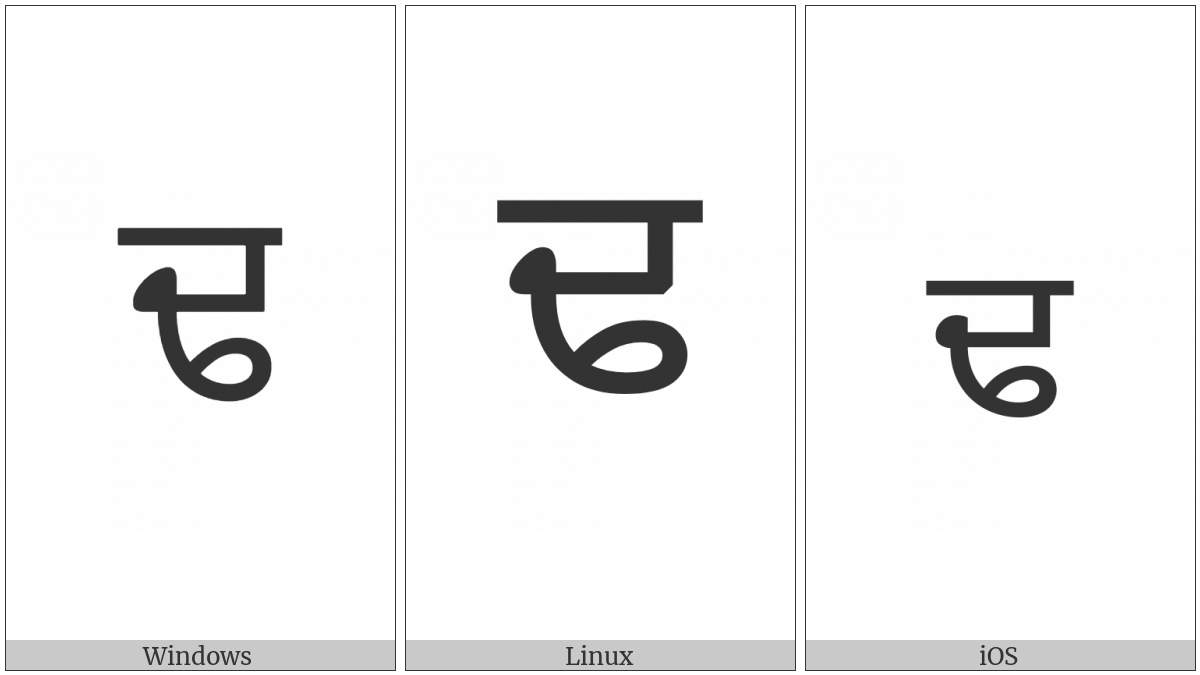 Gurmukhi Letter Ddha on various operating systems