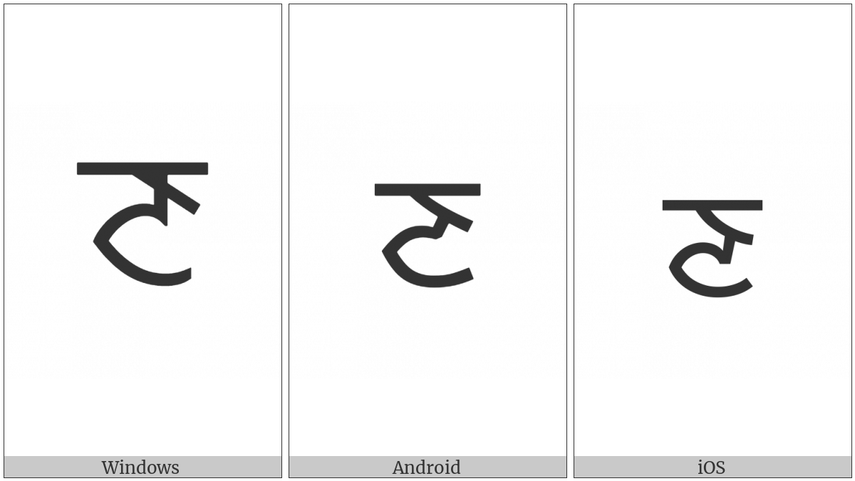 Gurmukhi Letter Nna on various operating systems