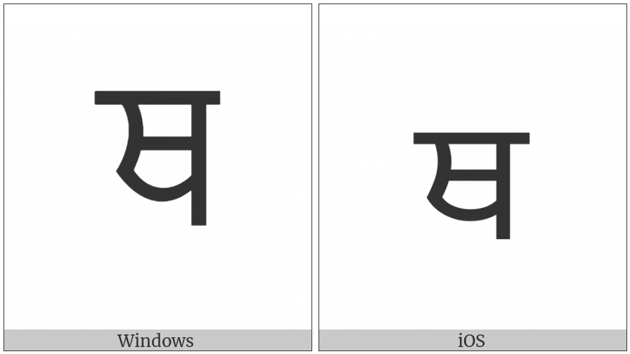 Gurmukhi Letter Tha on various operating systems