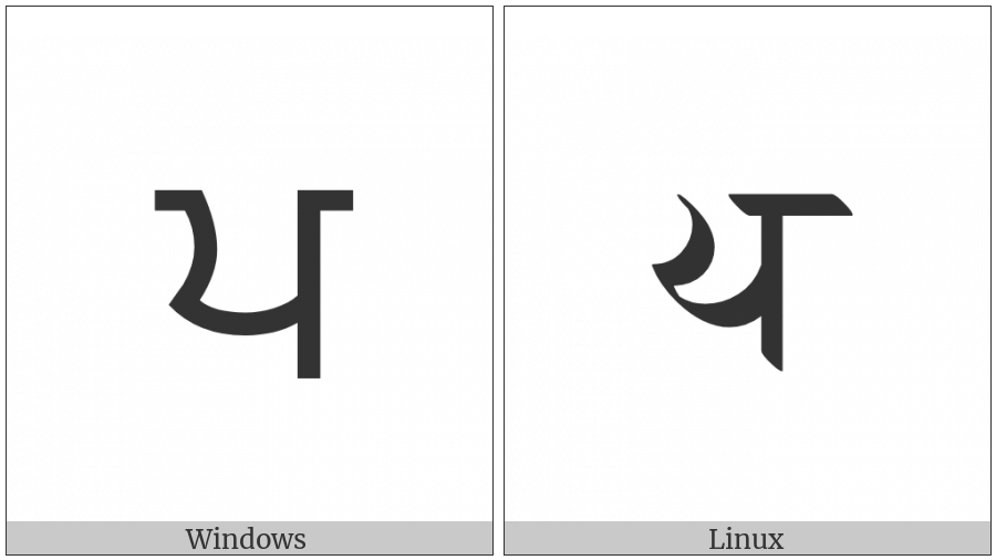 Gurmukhi Letter Pa on various operating systems
