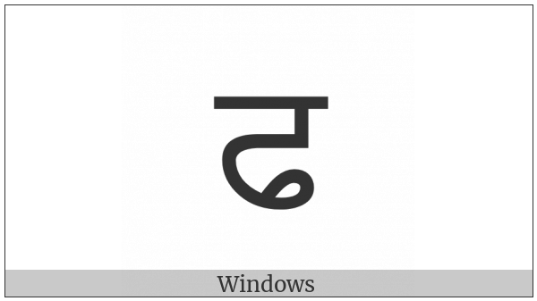 Gurmukhi Letter Pha on various operating systems