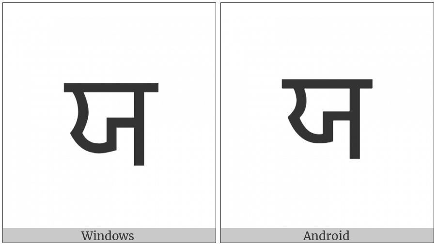 Gurmukhi Letter Ya on various operating systems