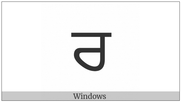 Gurmukhi Letter Ra on various operating systems