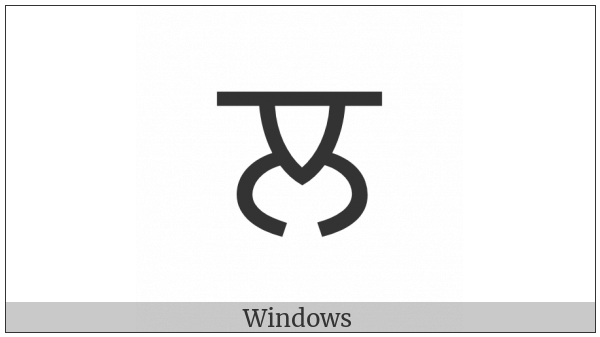 Gurmukhi Letter La on various operating systems