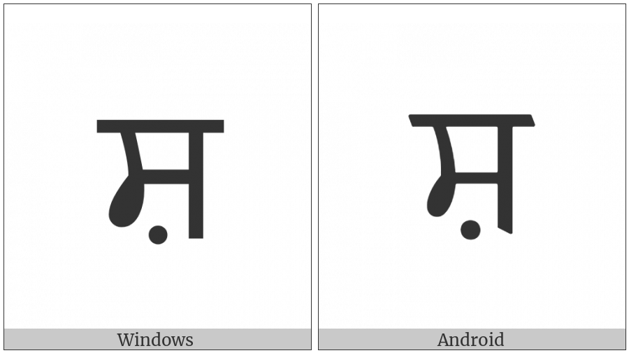 Gurmukhi Letter Sha on various operating systems