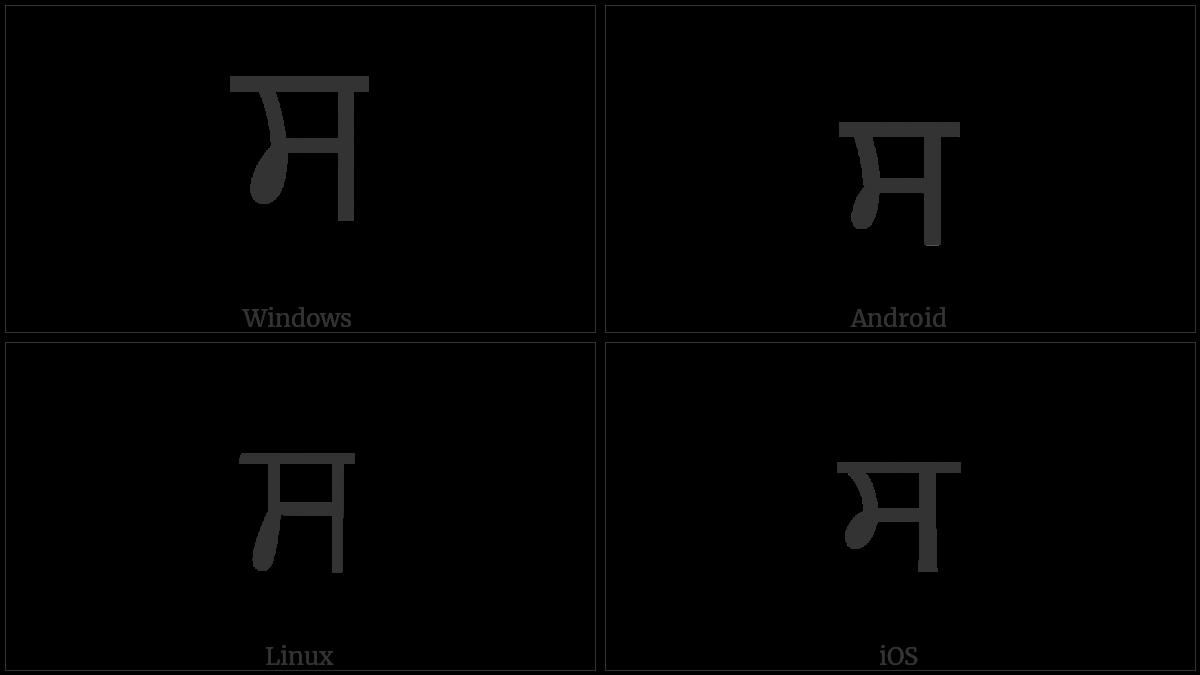 Gurmukhi Letter Sa on various operating systems