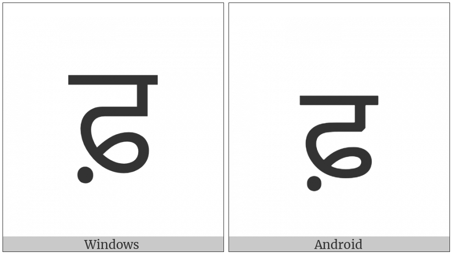 Gurmukhi Letter Fa on various operating systems