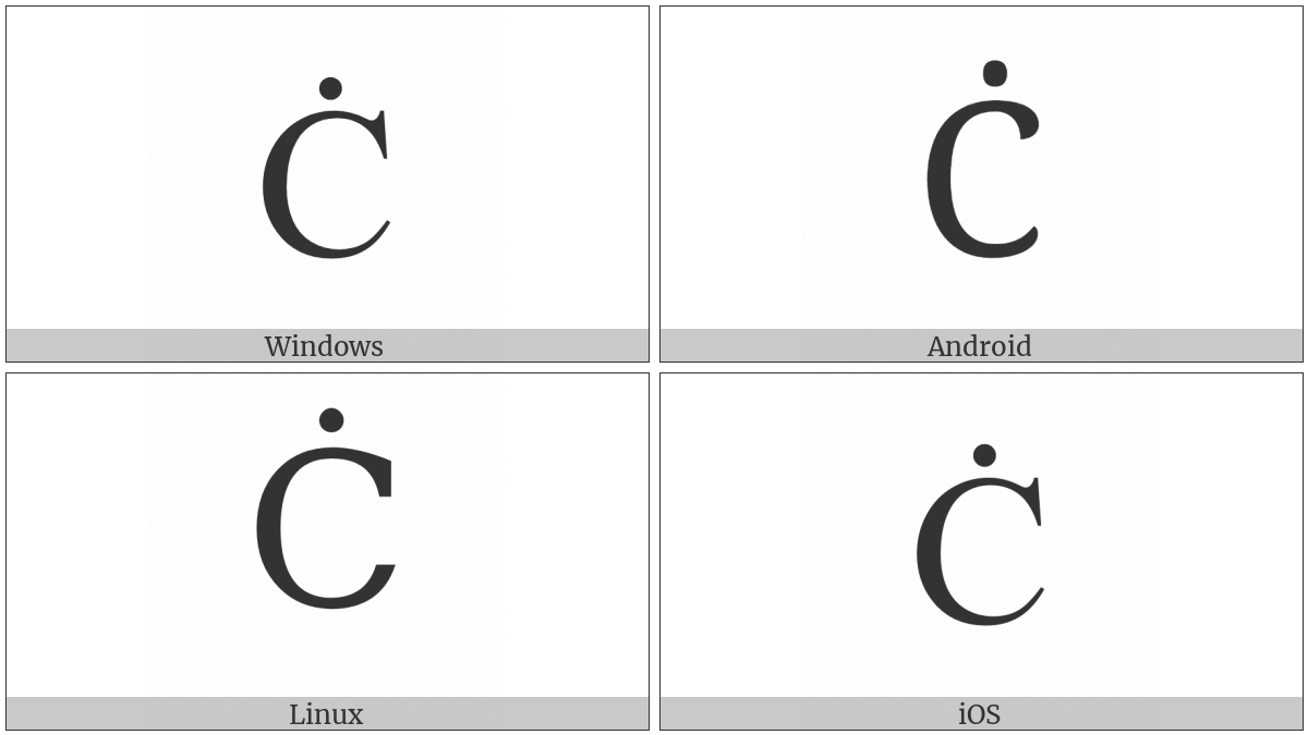 Latin Capital Letter C With Dot Above on various operating systems