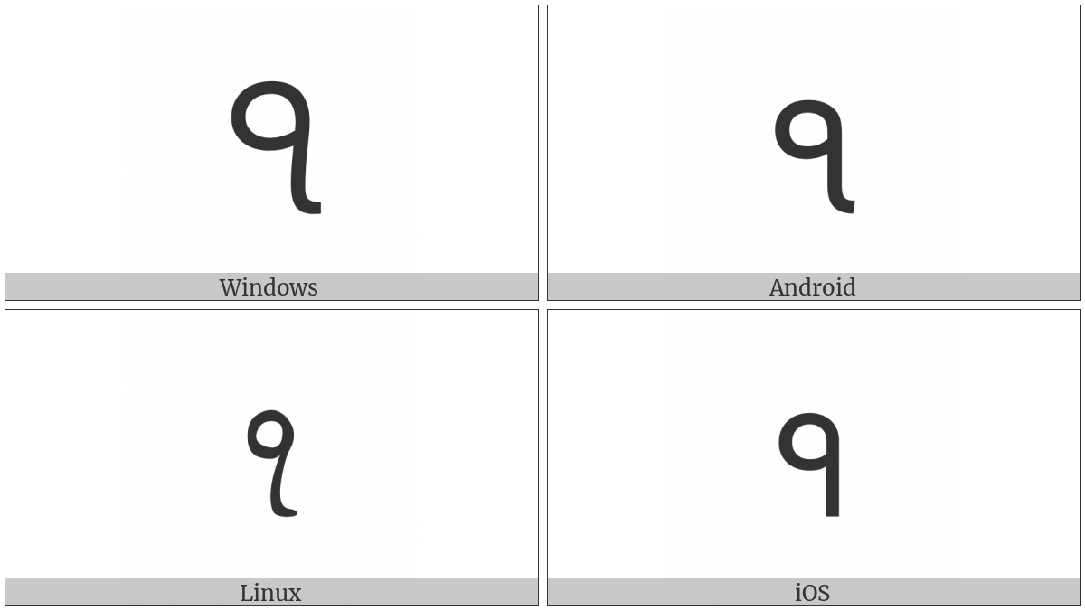 Gurmukhi Digit One on various operating systems