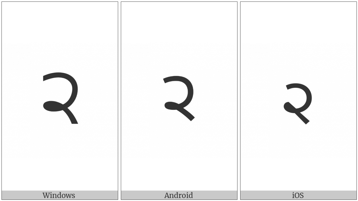 Gurmukhi Digit Two on various operating systems