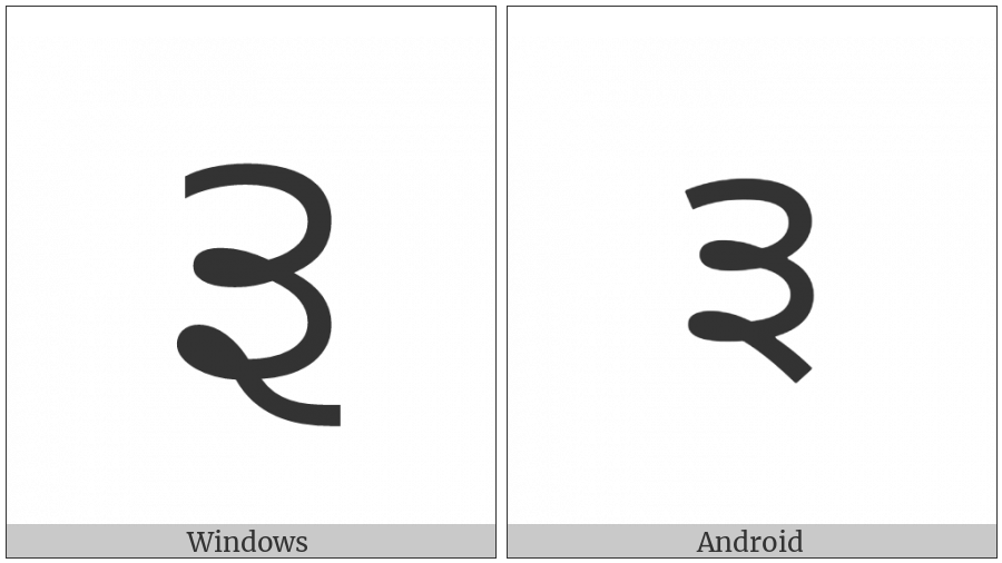 Gurmukhi Digit Three on various operating systems