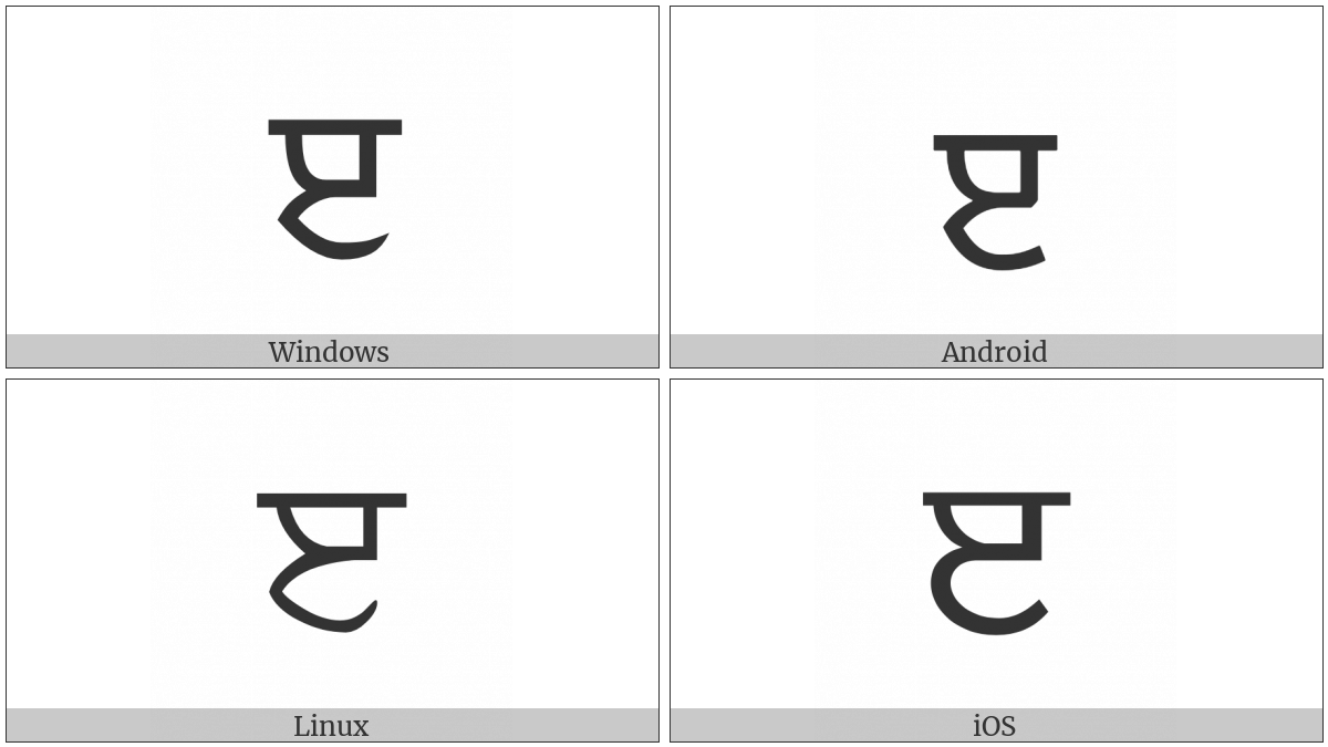 Gurmukhi Iri on various operating systems