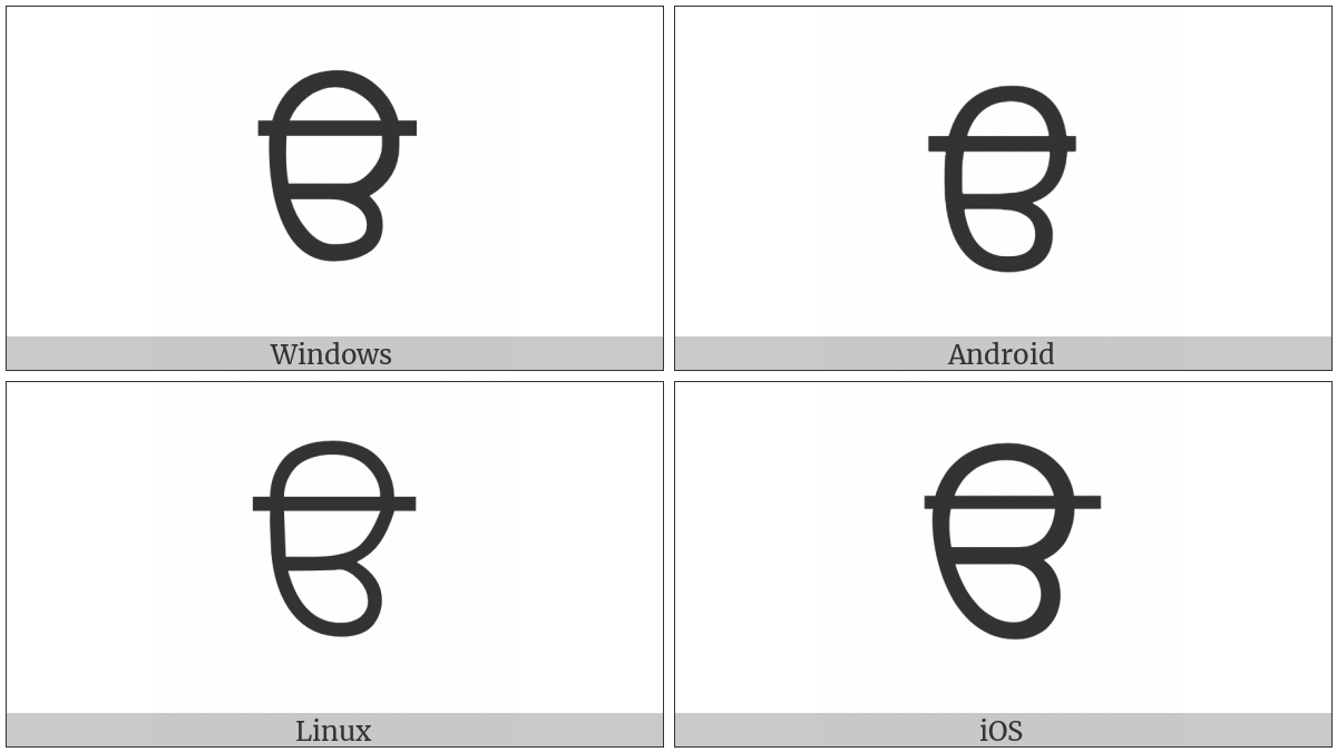 Gurmukhi Ura on various operating systems