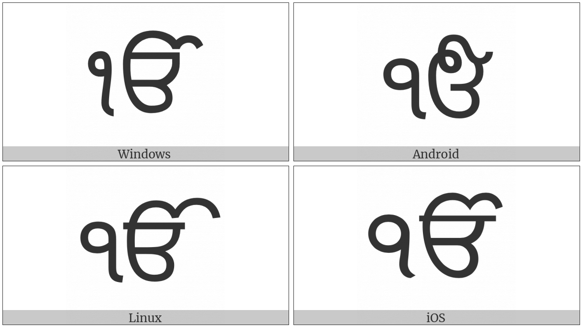 Gurmukhi Ek Onkar on various operating systems