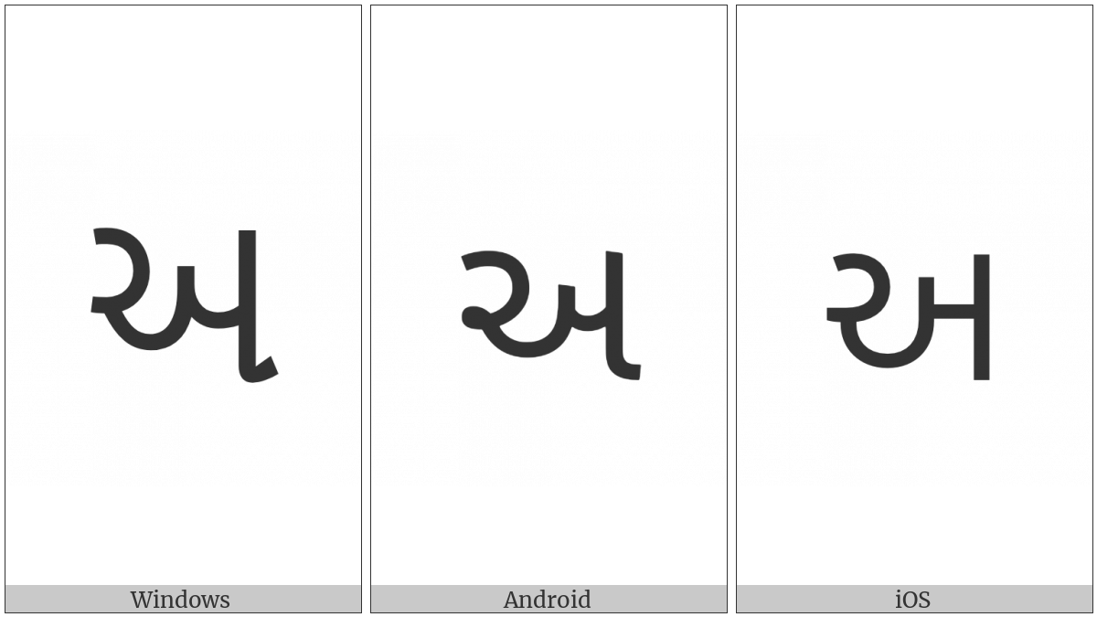 Gujarati Letter A on various operating systems