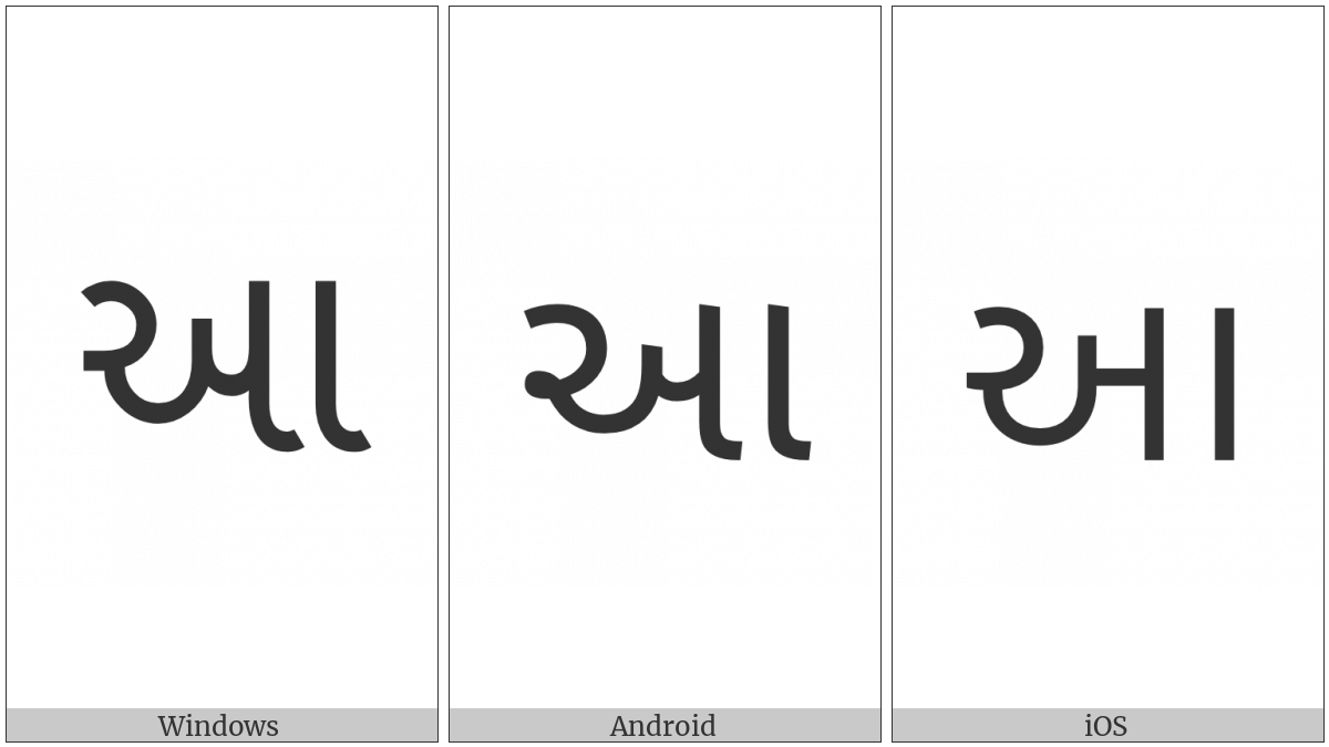 Gujarati Letter Aa on various operating systems