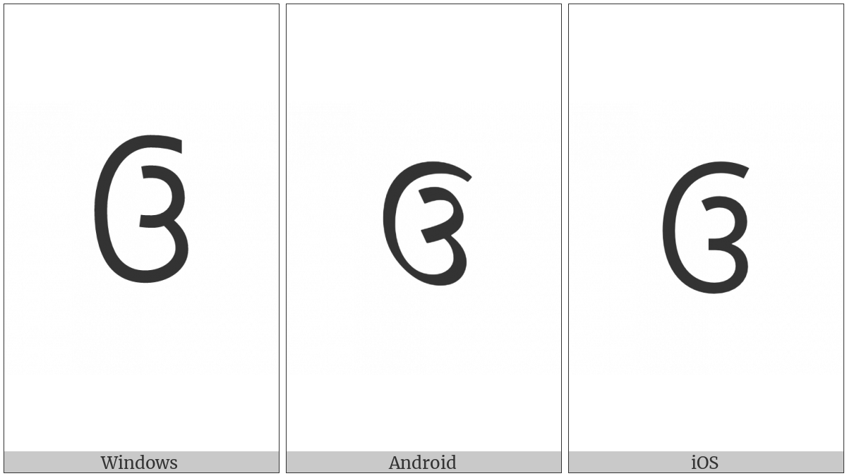 Gujarati Letter U on various operating systems